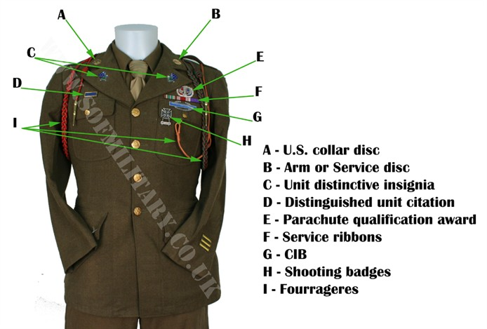 WW2 dress uniform badge guide